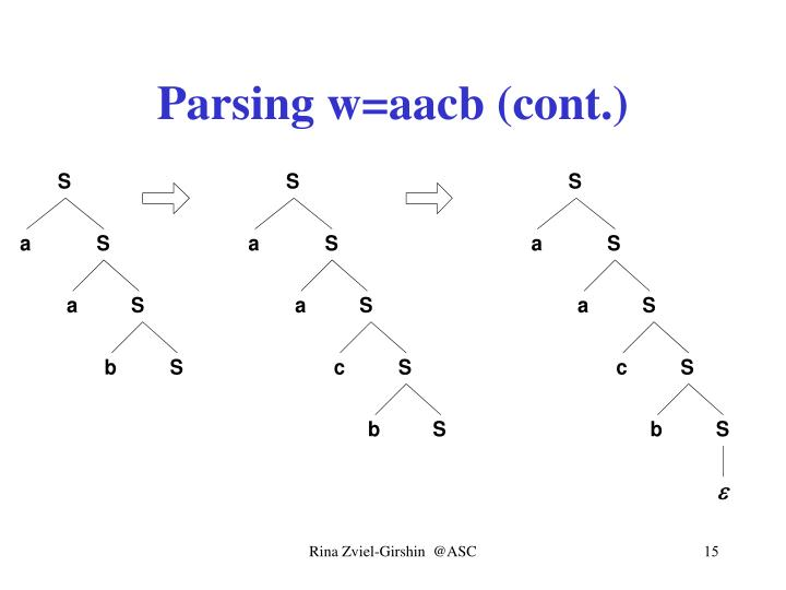 Parsing w=aacb (cont.)