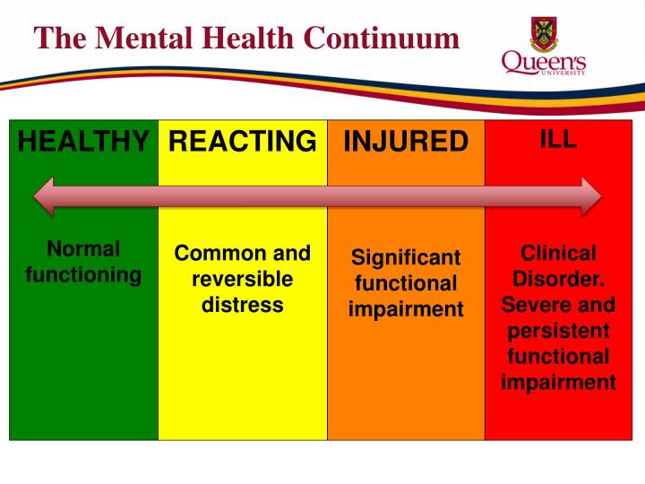 The mental health continuum