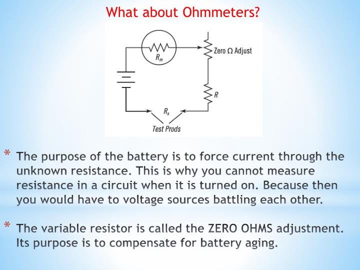 What about Ohmmeters?
