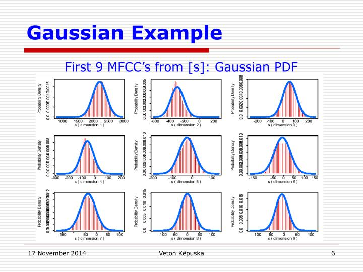 Gaussian Example