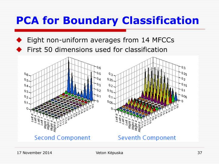 PCA for Boundary Classification