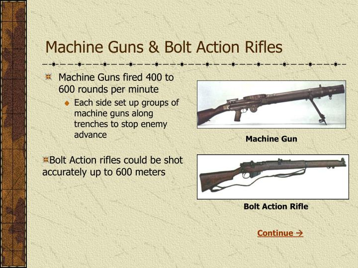 Machine Guns & Bolt Action Rifles
