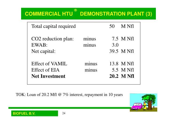 COMMERCIAL HTU     DEMONSTRATION PLANT (3)