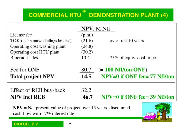 COMMERCIAL HTU     DEMONSTRATION PLANT (4)