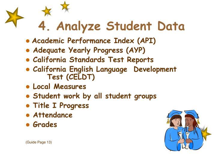 4. Analyze Student Data
