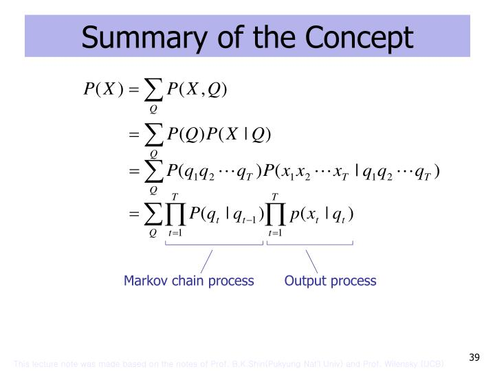 Markov chain process