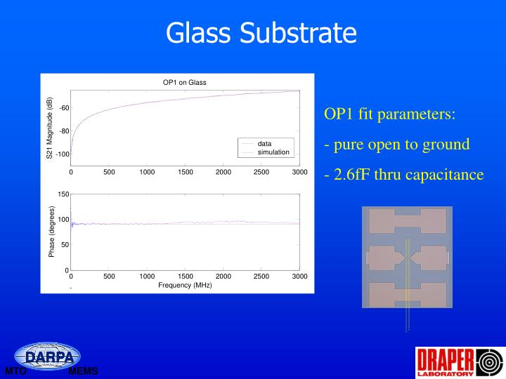 Glass Substrate