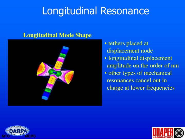 Longitudinal Resonance