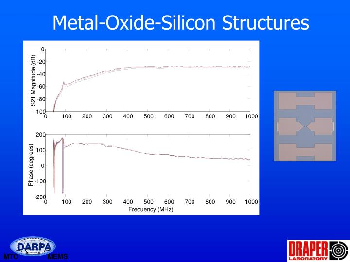 Metal-Oxide-Silicon Structures