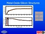 metal oxide silicon structures