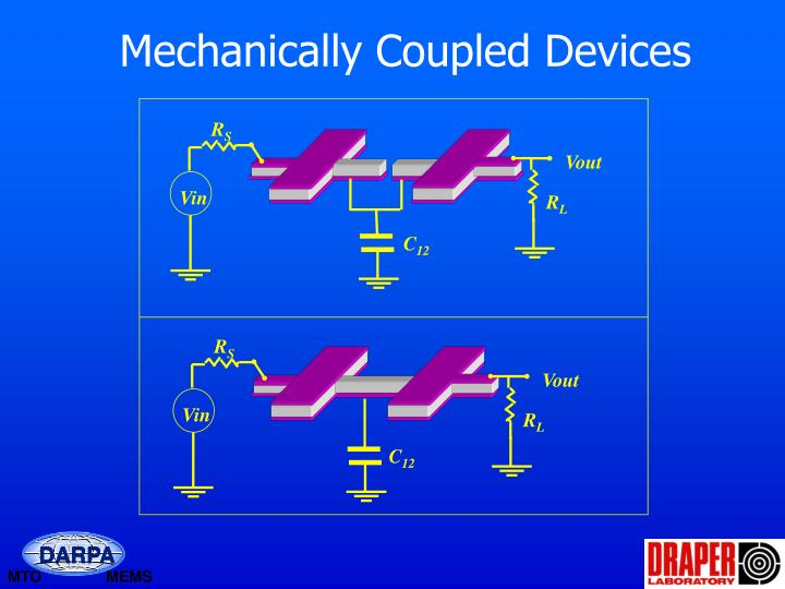 Mechanically Coupled Devices