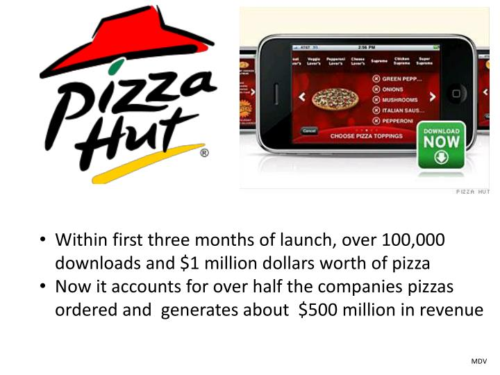 Within first three months of launch, over 100,000 downloads and $1 million dollars worth of pizza
