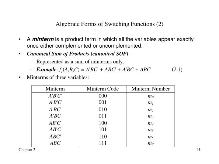 Algebraic Forms of Switching Functions (2)