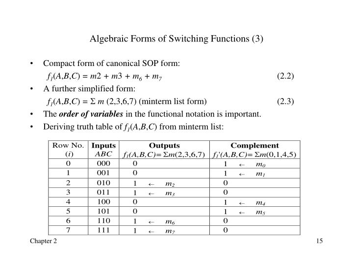Algebraic Forms of Switching Functions (3)