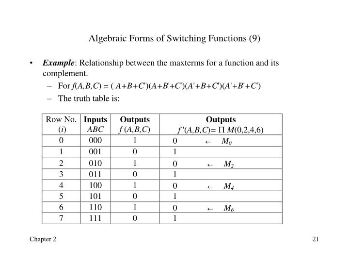Algebraic Forms of Switching Functions (9)