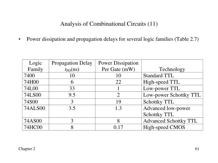 Analysis of Combinational Circuits (11)
