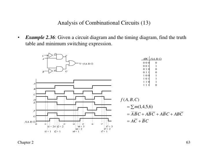 Analysis of Combinational Circuits (13)