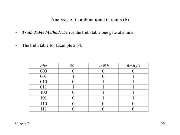 Analysis of Combinational Circuits (6)