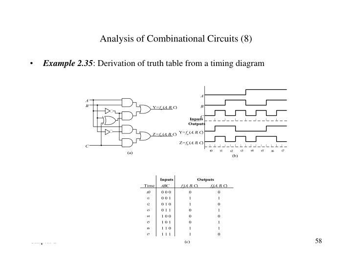 Analysis of Combinational Circuits (8)