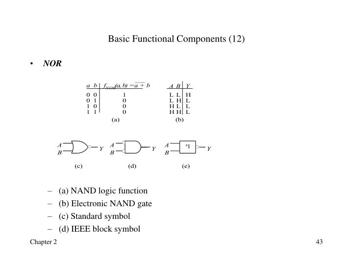 Basic Functional Components (12)