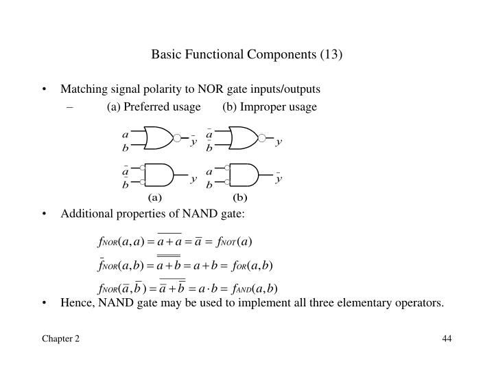 Basic Functional Components (13)