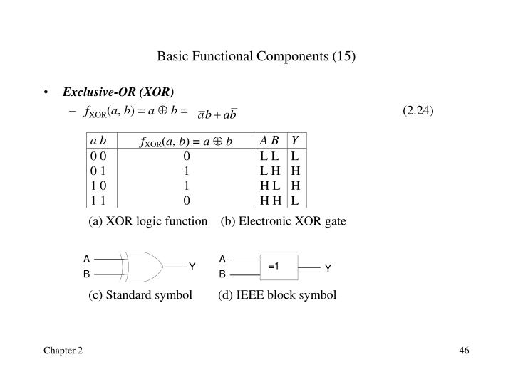 Basic Functional Components (15)