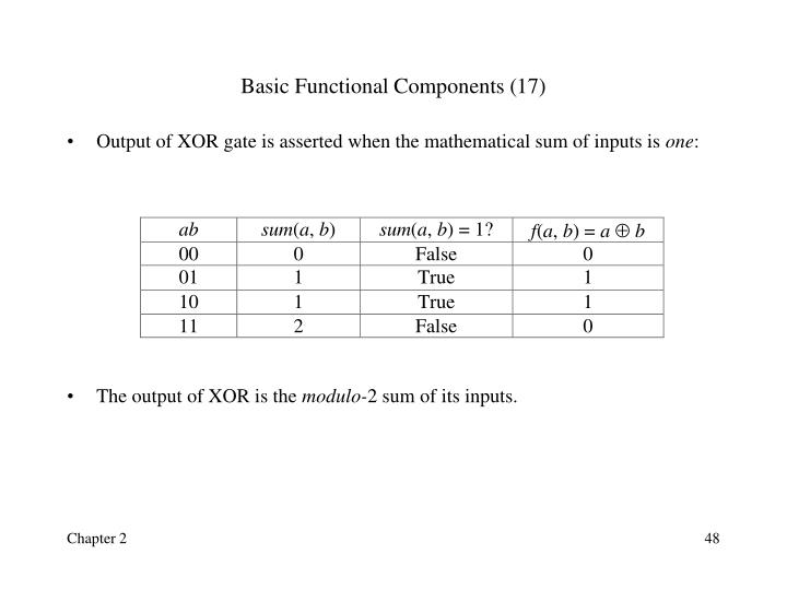 Basic Functional Components (17)