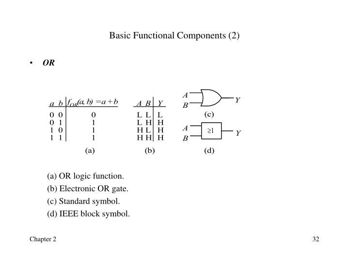 Basic Functional Components (2)