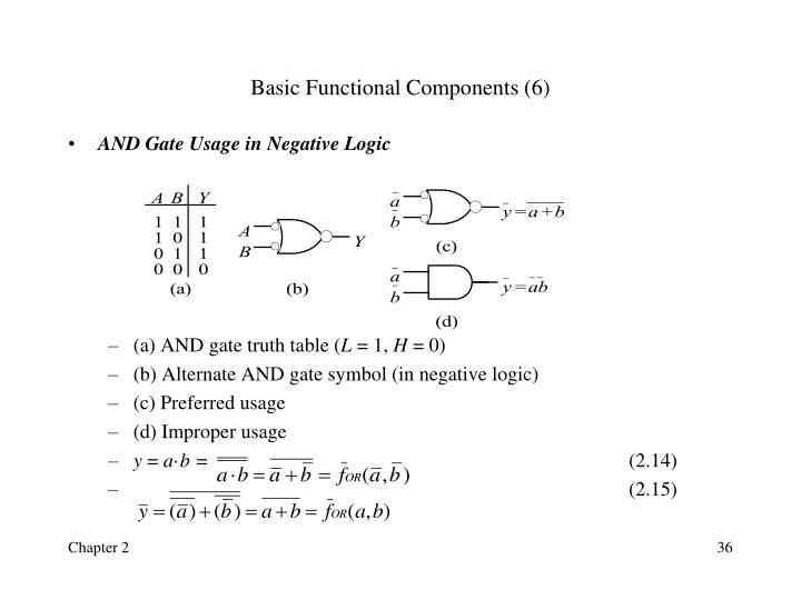 Basic Functional Components (6)