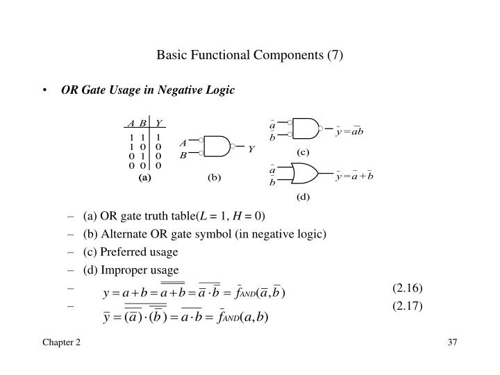 Basic Functional Components (7)