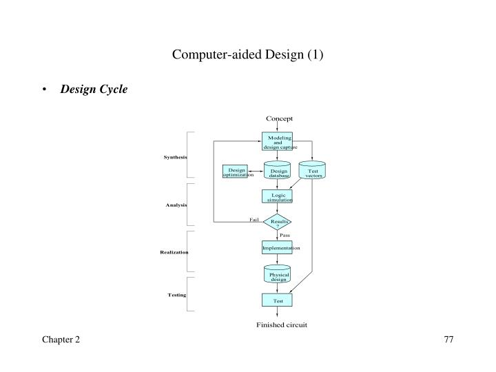 Computer-aided Design (1)