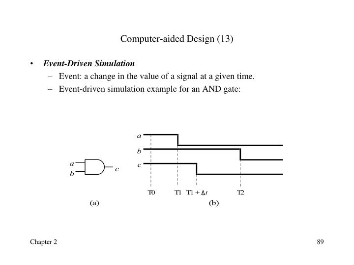 Computer-aided Design (13)