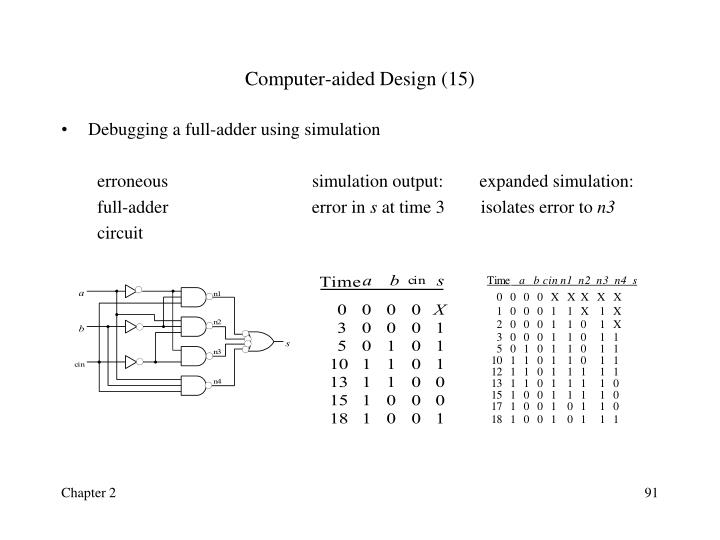 Computer-aided Design (15)