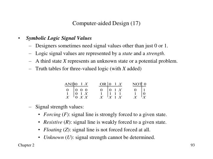Computer-aided Design (17)
