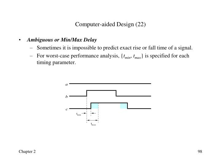 Computer-aided Design (22)
