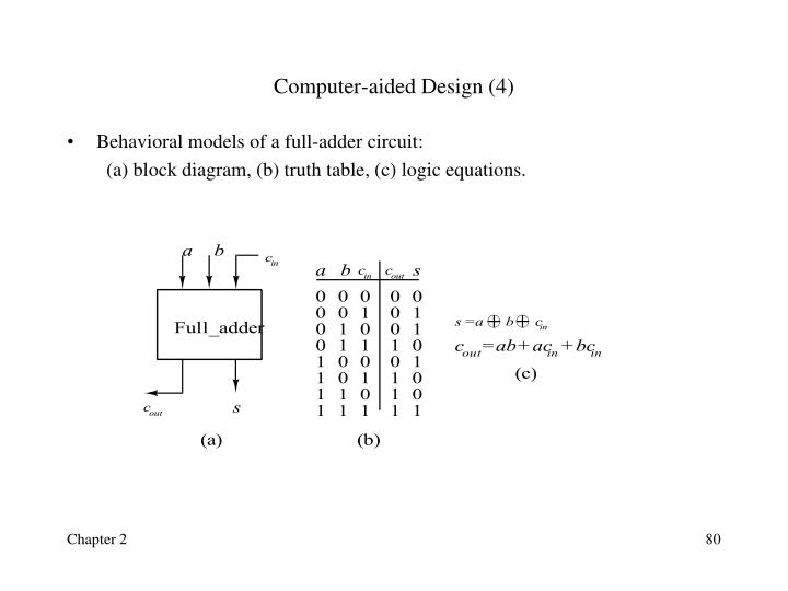 Computer-aided Design (4)