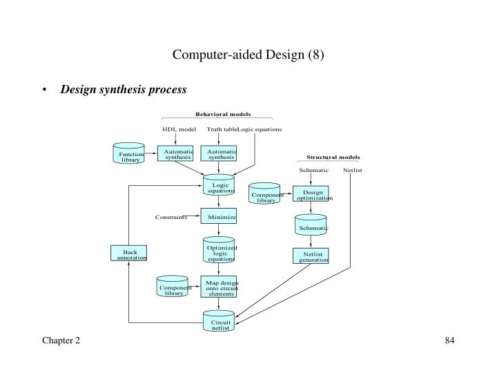 Computer-aided Design (8)