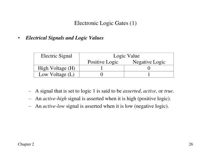 Electronic Logic Gates (1)