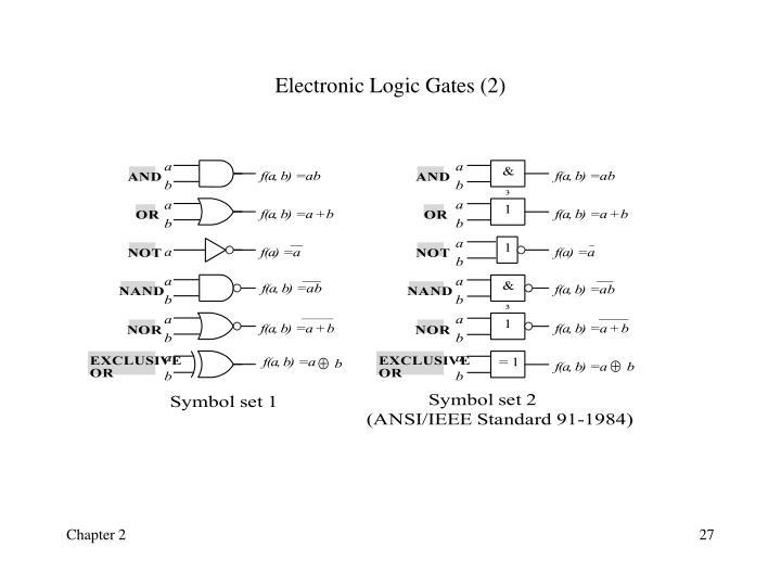 Electronic Logic Gates (2)
