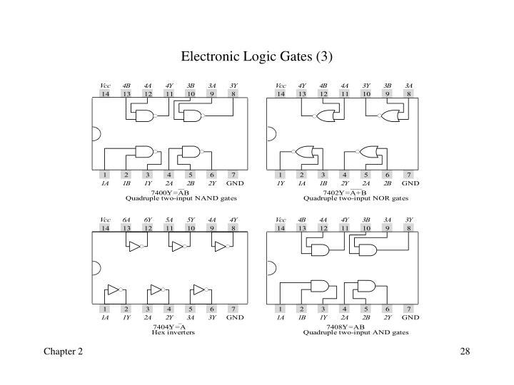 Electronic Logic Gates (3)
