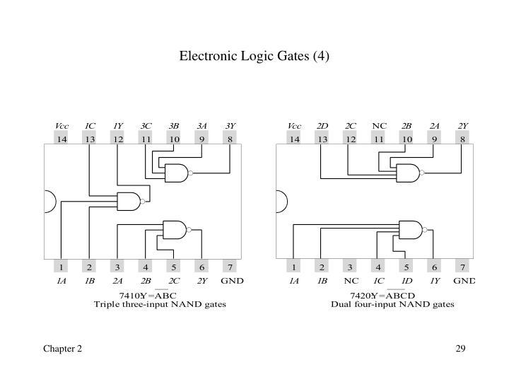 Electronic Logic Gates (4)