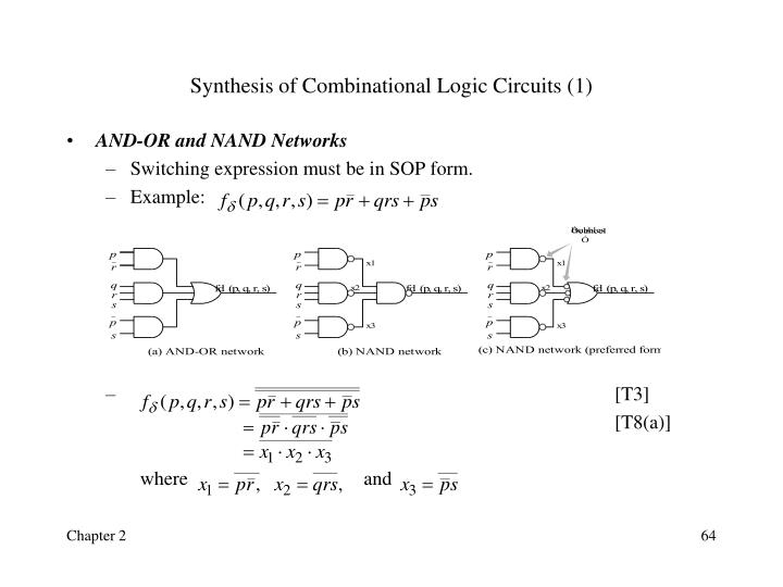 Synthesis of Combinational Logic Circuits (1)