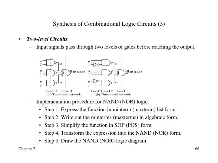 Synthesis of Combinational Logic Circuits (3)