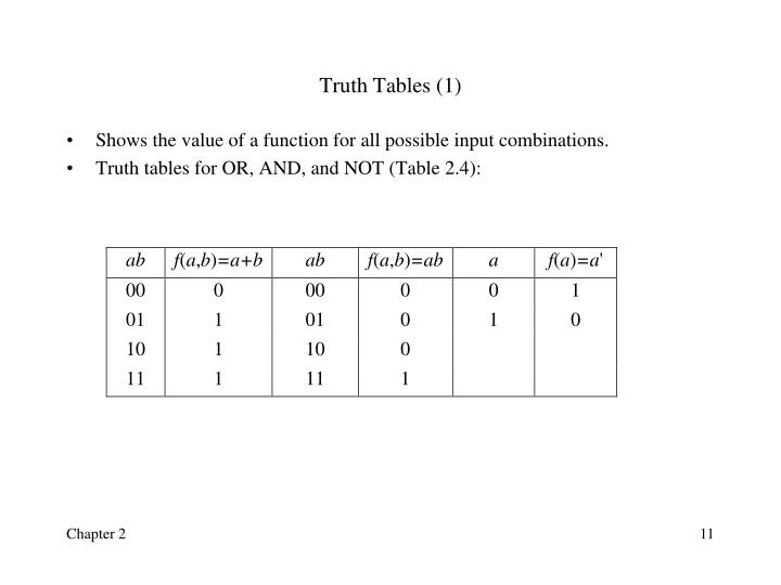Truth Tables (1)