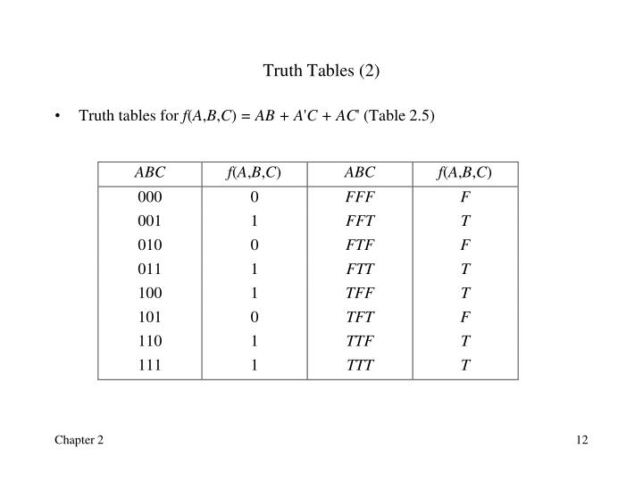 Truth Tables (2)