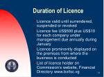 duration of licence