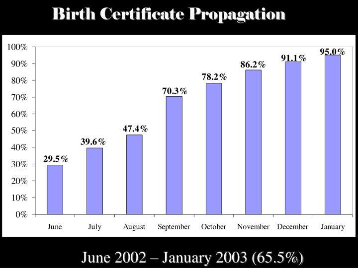 Birth Certificate Propagation