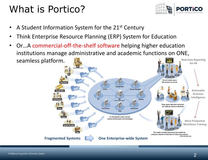What is Portico?