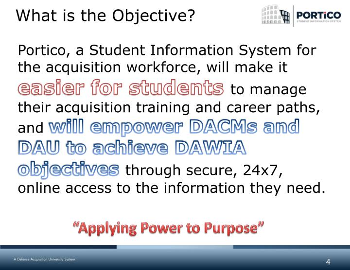 What is the Objective?