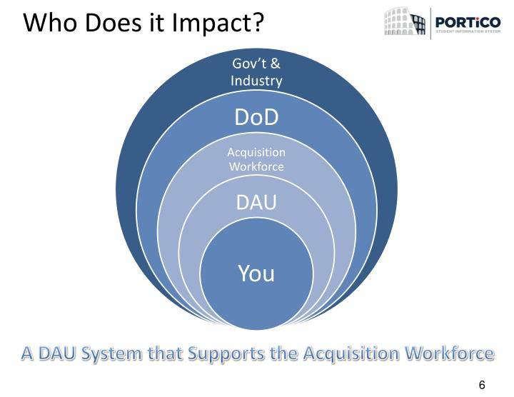 Who Does it Impact?